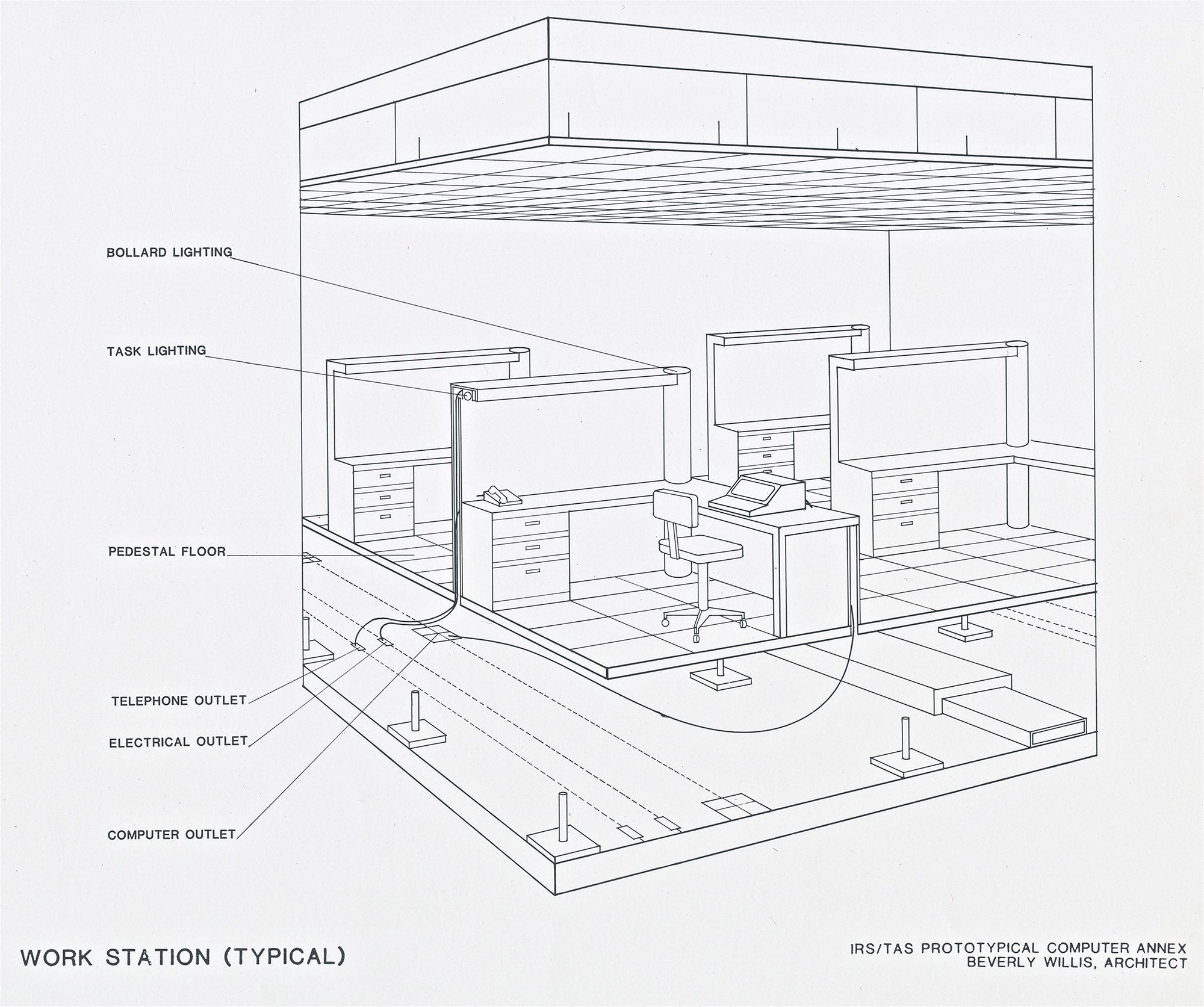 Beverly Ann Willis Pioneering Women Of American Architecture Home Telephone Wiring Diagram 1960 Prototypical Work Station For Computer Center Facility The Internal Revenue Services